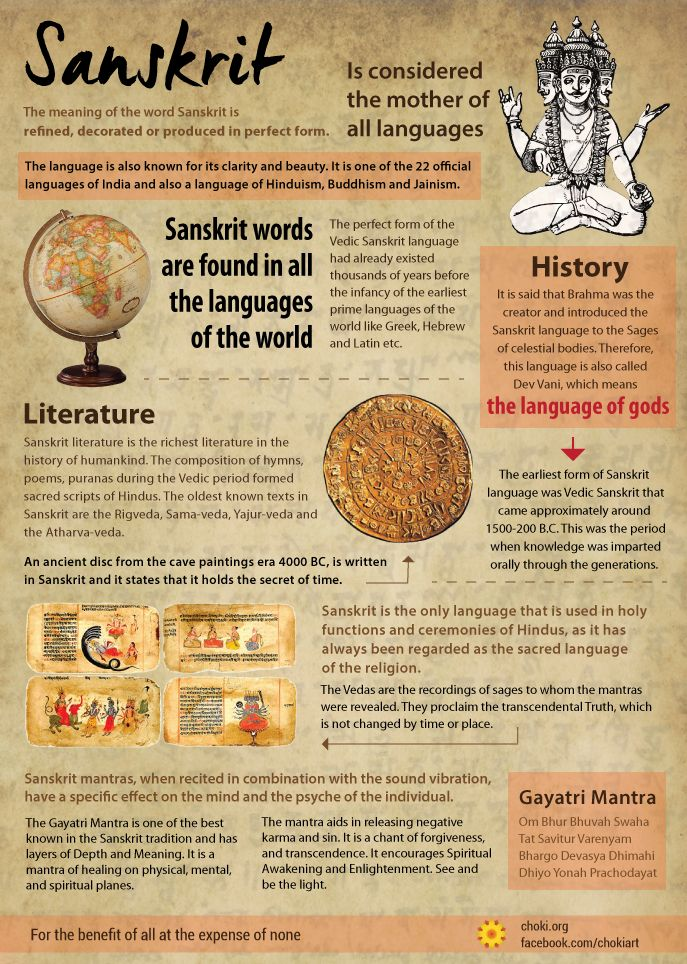 Sanskrit is considered to be the oldest language of the gods, as it is made up of the primordial sounds. Today, Sanskrit is the classical language of Indian and the liturgical language of Hinduism, Buddhism, and Jainism. #spirituality #sanskrit #infographics #languages #ancient #history  - To find more info graphics, visit http://on.fb.me/1Oo3PIV - To learn more about Choki, visit www.choki.org