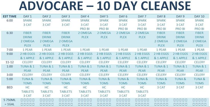 advocare grocery list | Go Back > Gallery For > Advocare 24 Day Challenge Schedule