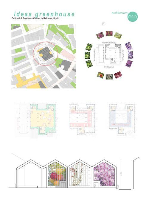 CULTURA VERDE #cultural center #reinosa #centro cultural #centro social #business center #cantabria #arquitectura #arquitectura industrial #arquitectura sostenible