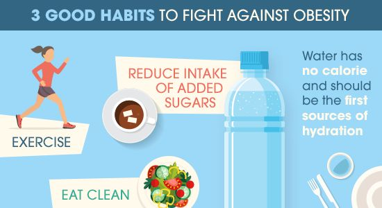 3 good habits to fight against obesity