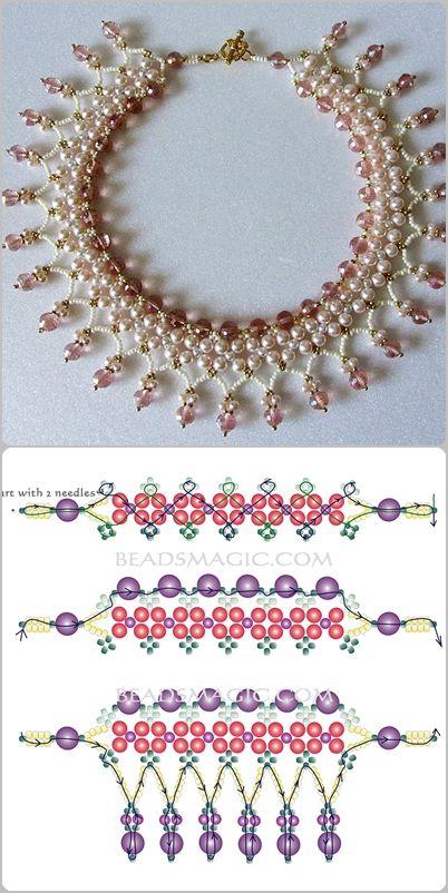 collar rosa y perlas, con su esquema