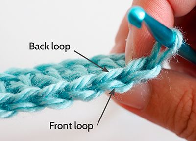 How to crochet in the back loop. The front loop is the one that is closest to you and the back loop is the one that is furthest from you when you hold your crochet work.