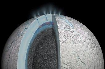 Per la prima volta sono stati individuati segnali d'attività idrotermale *in atto* (con temperature presumiblimente superiori ai 90°C) in un corpo del Sistema solare che non sia la Terra, si tratta di #Encelado, una delle lune di #Saturno.