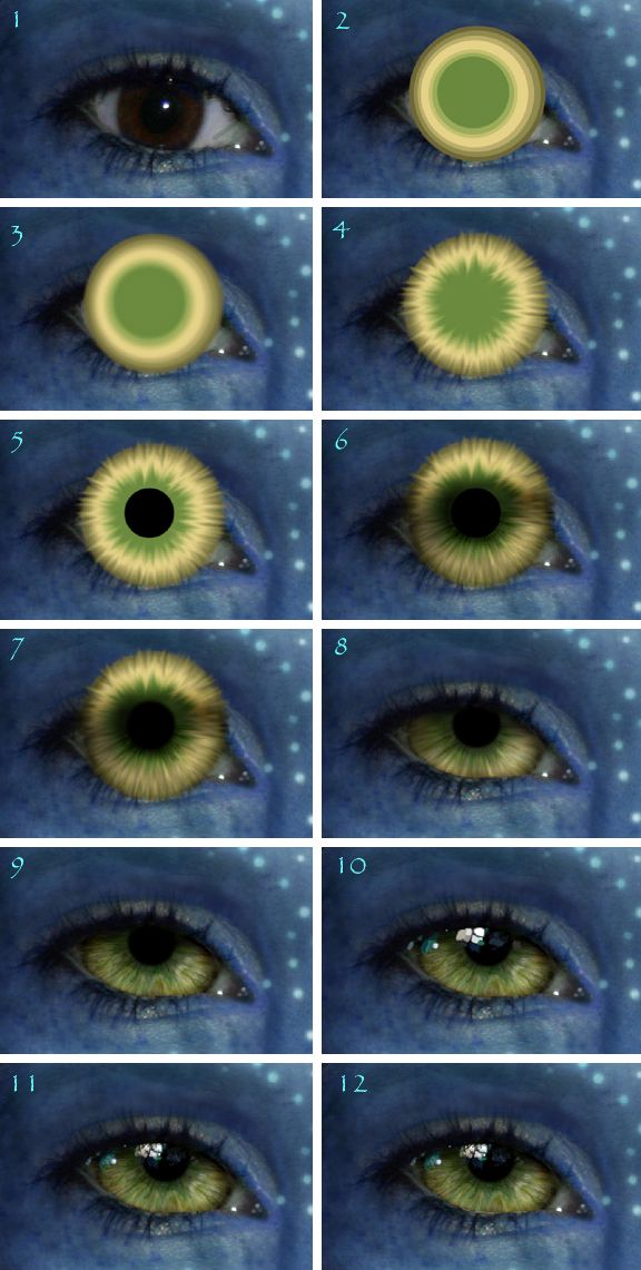 Eye tutorial - Avatar by ~Temawei on deviantART