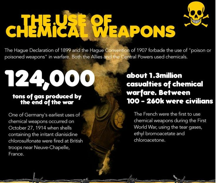 the history of chemical warfare and Weapons and, in so doing, to make the world safe from the threat of chemical warfare past chemical disarmament efforts  chemical weapons history .