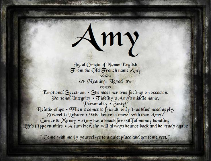 Amy - Name Meaning And Analysis | Meaning Of Names