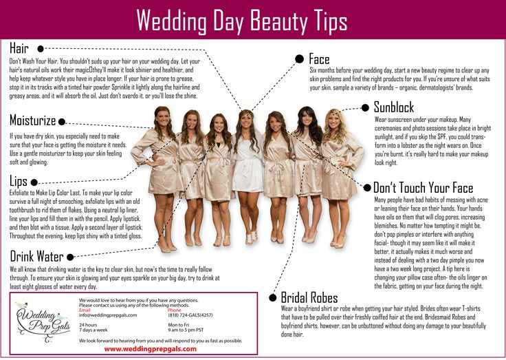 A great helpful guide to getting ready in style on your wedding day! #weddingday