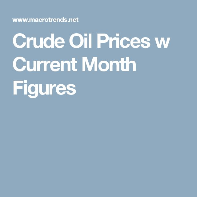 Crude Oil Prices w Current Month Figures