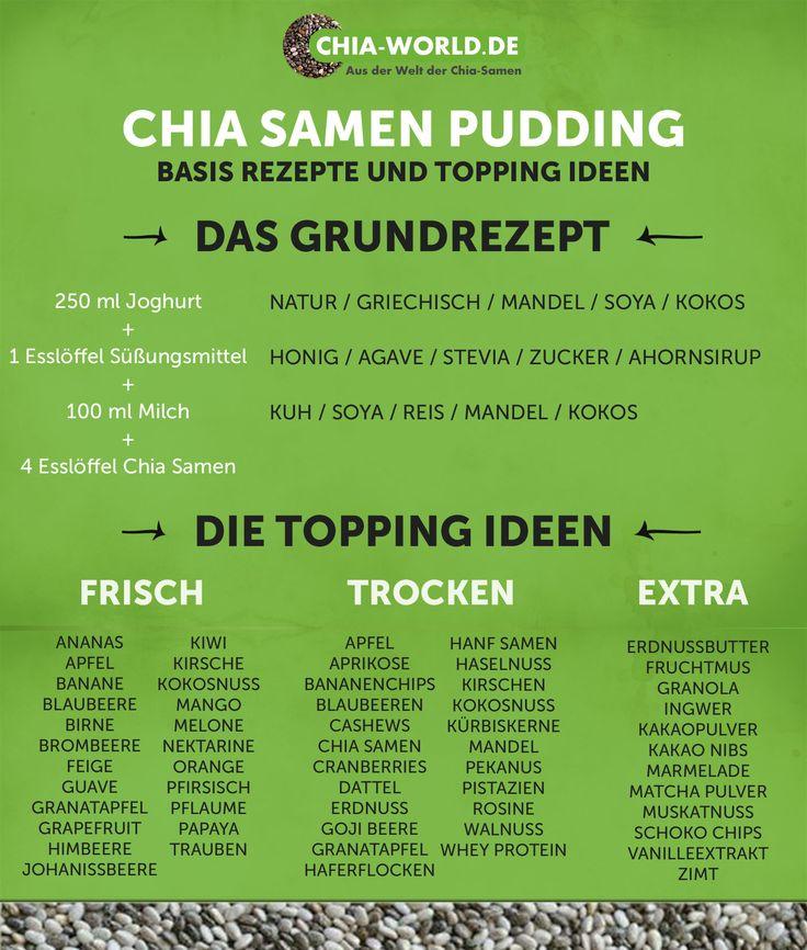 Chia Pudding Grundrezept und 58 Topping Ideen http://chia-world.de/58-topping-ideen-fuer-einen-leckeren-chia-pudding/
