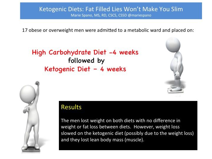 Ketogenic diet and weight- busted