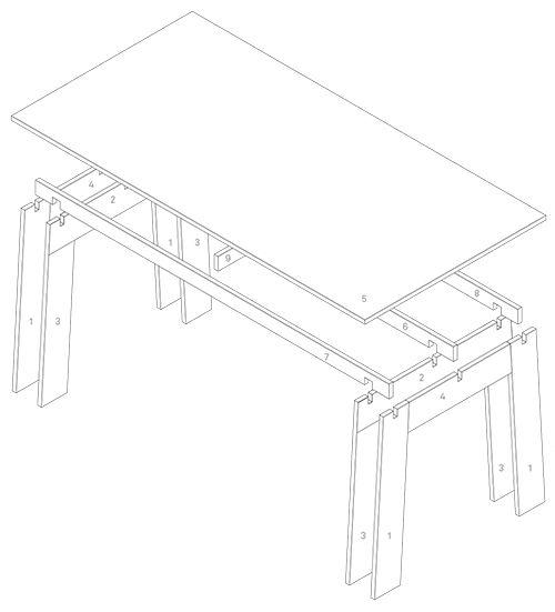 karwei - Tafel van underlayment DIY beschrijving