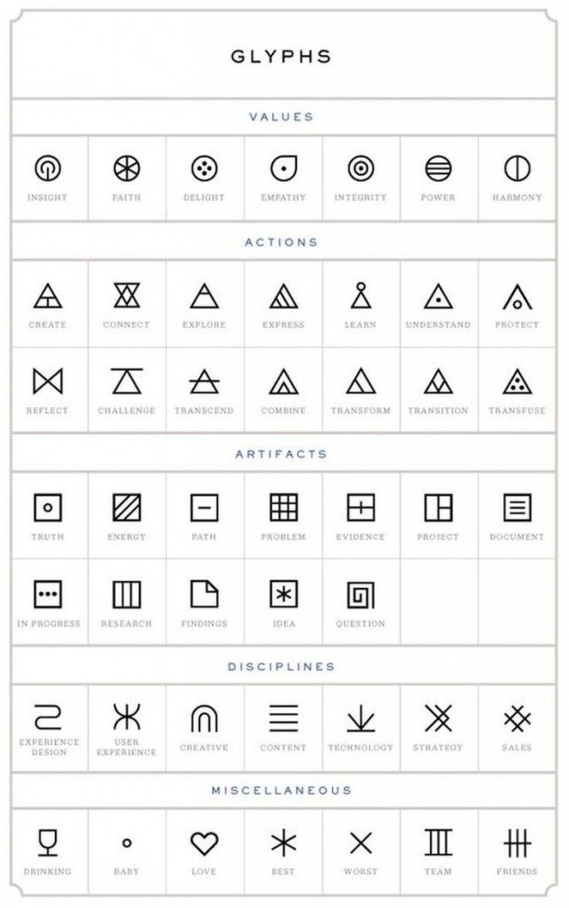#Moresymbols