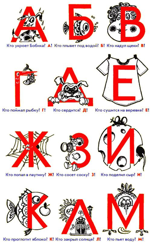 Learning the Russian letters