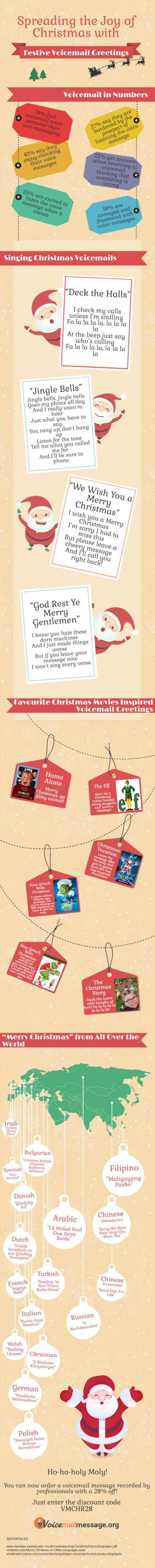 7 best voicemail greetings images on pinterest hilarious quotes httpvoicemailmessagespreading the joy of christmas with festive voicemail greetings have a look at cool christmas infographic made by voicemail m4hsunfo