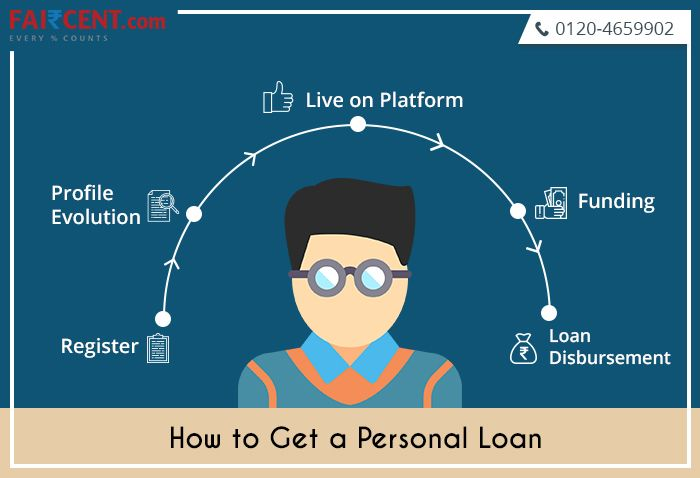 Faircent P2p Lending Has Eased The Process Of Acquiring A Personal Loan At Lowest Competitive Rates Simply Register Personal Loans Personal Loans Online Loan