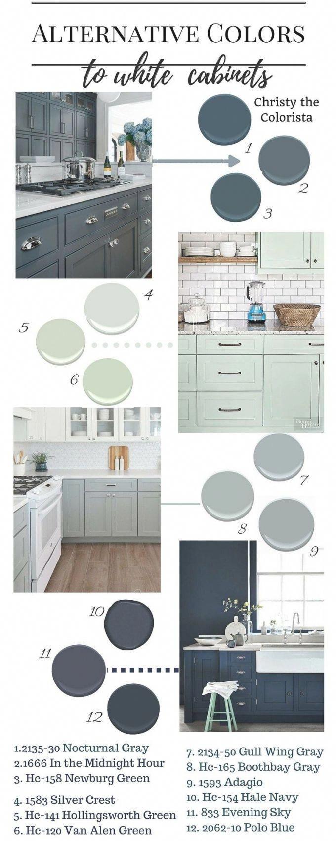 Exterior Of Homes Designs Exterior Designs Pinterest Paint Throughout Best Blue Gr Grey Blue Kitchen Kitchen Paint Colors Painted Kitchen Cabinets Colors