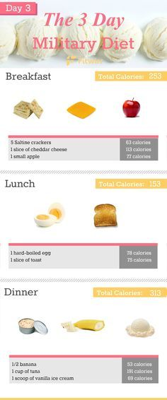 Day 3 - 3 Day diet menu. #3daydiet