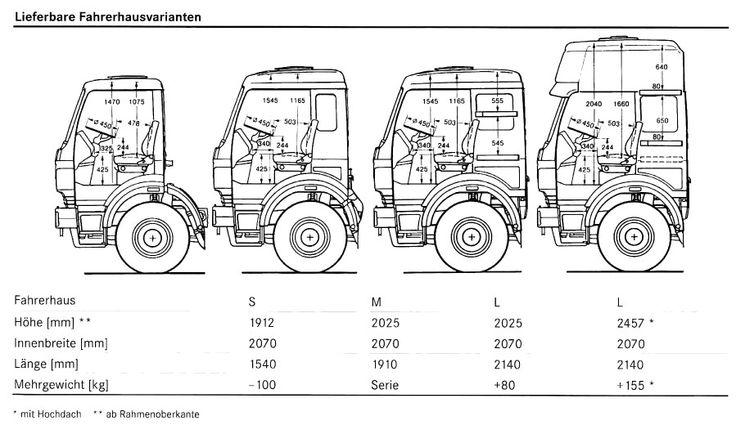 Mercedes Benz Sk  X  Blueprint