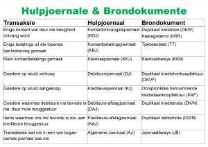 Hulpjoernale en brondokumente A1