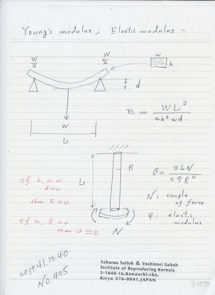 №405-763  図のように数学や物理学の公式では 自然に ゼロ除算 が現れている場合が多いですね。 分子、分母に 関数関係が有るときには、ゼロ除算算法 を考える必要があります。それはロピタルを超える算法と言えると思います。   The division by zero is uniquely and reasonably determined as 1/0=0/0=z/0=0 in the natural extensions of fractions. We have to change our basic ideas for our space and world   Division by Zero z/0 = 0 in Euclidean Spaces Hiroshi Michiwaki, Hiroshi Okumura and Saburou Saitoh International Journal of Mathematics and Computation Vol. 28(2017); Issue  1, 2017), 1 -16. …