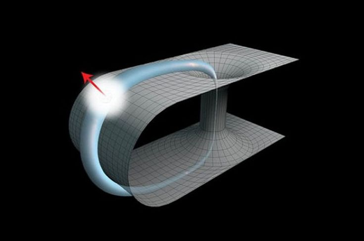 University of Queensland scientists have used photons to simulate quantum particles travelling through time.