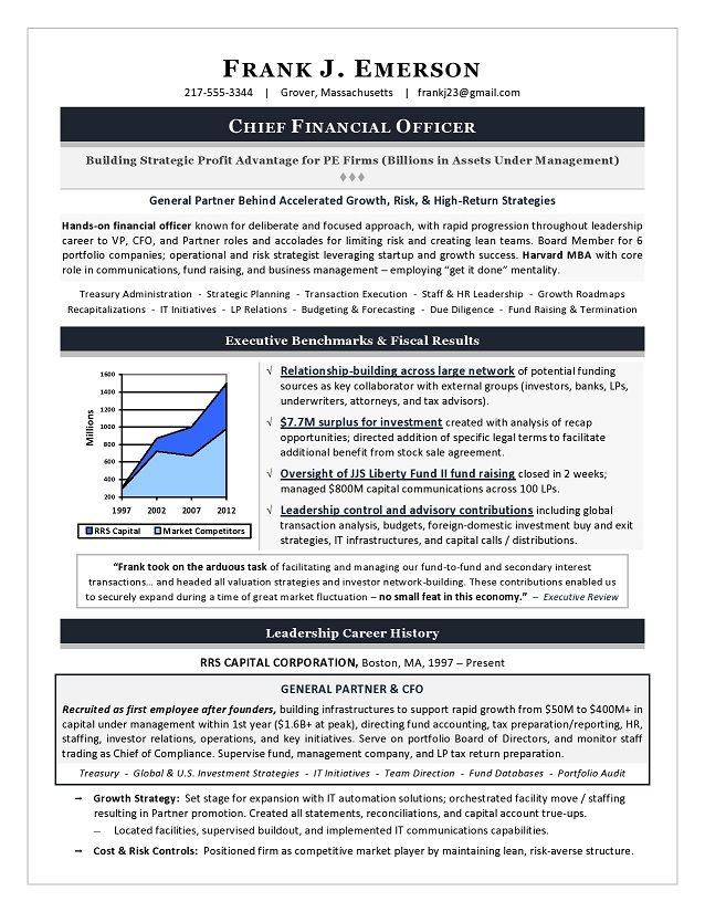 investor relations resumes