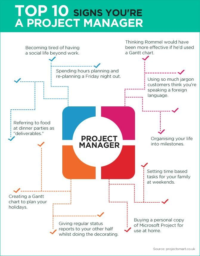 At home project manager