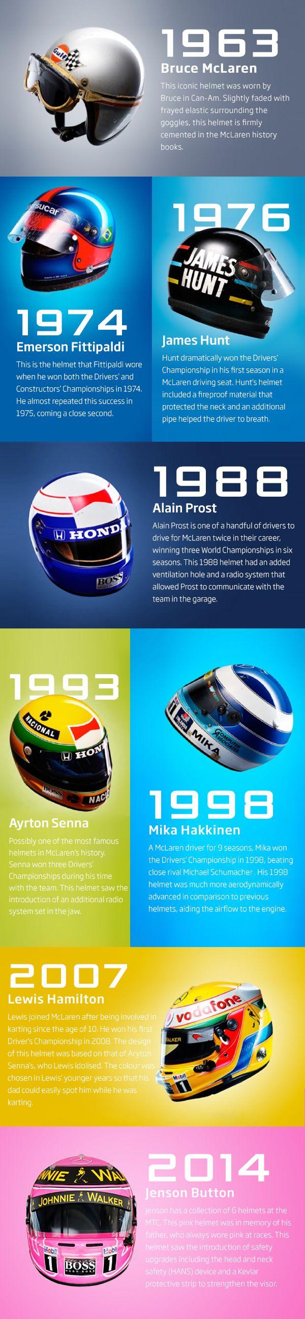 A history of iconic McLaren helmets.  www.mad4bikesuk.co.uk #mad4bikesuk