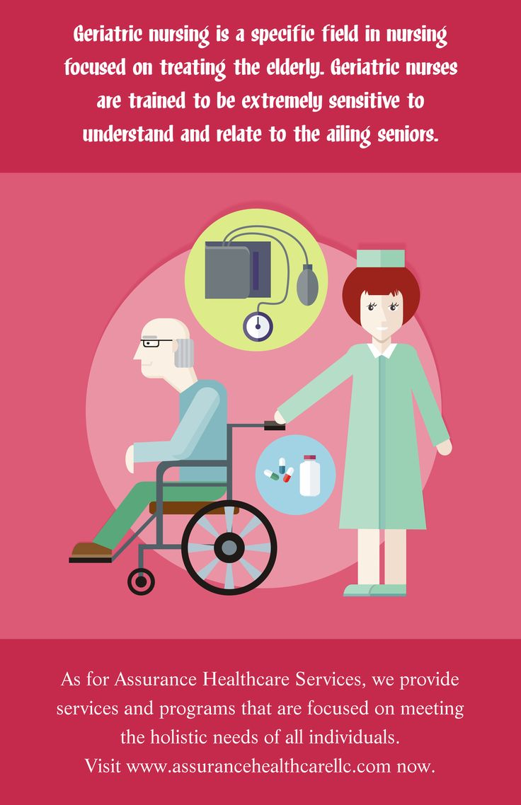 What You Need to Know about #Geriatrics Nursing