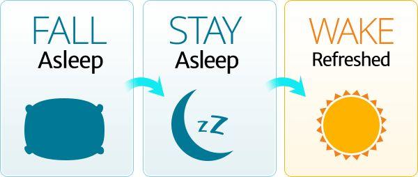 Avinol PM | Over the Counter Sleep Aids | Herbal Sleep Aids