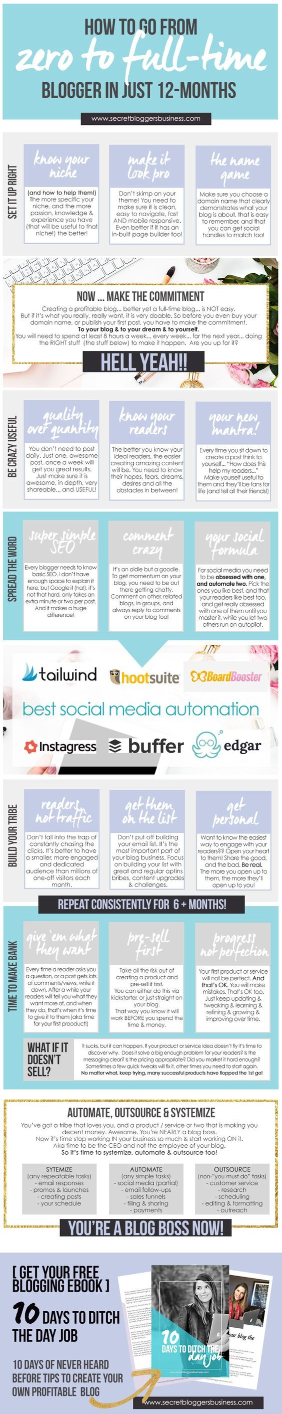 Want to know how to REALLY create a successful blog, so you can blog full-time and spend your days doing something you love? Check out this simple step-by-step guide of everything you need to do to become a professional blogger. Yes it takes work, but it is doable. And if you want more help growing your blog I've put my best blog advice into a FREE 10-day blogging course which you can download now right here > https://www.secretbloggersbusiness.com/join-10-days-to-ditch-the-day-job/
