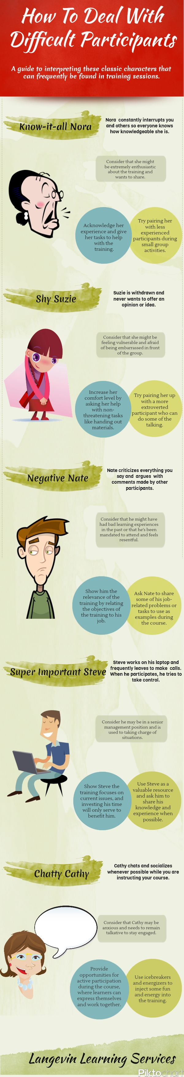 How to deal with difficult participants in your training infographic #tipsfortrainers