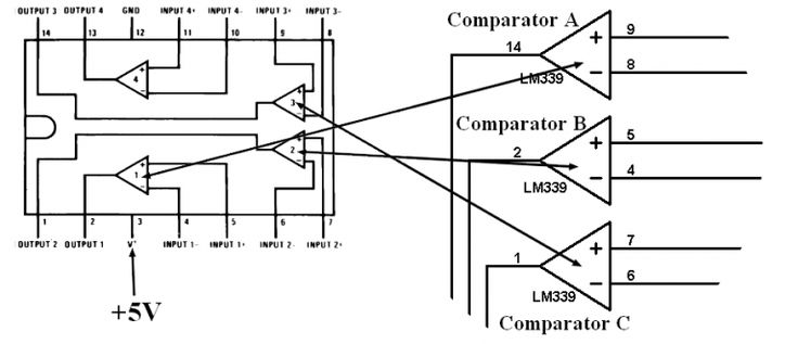 Sensored brushless DC (BLDC) motor control with PIC16F877A