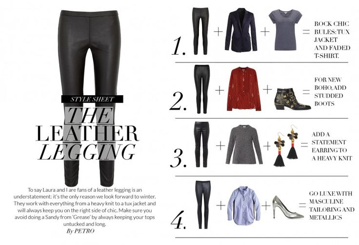 Wardrobe ICONS how to wear leather leggings