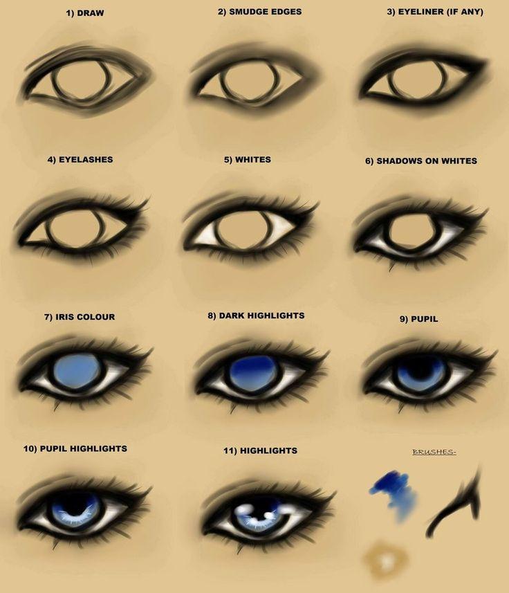 Semi-realistic eye for beginners by BlueEyedJuniper on DeviantArt
