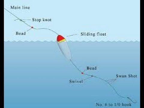 19 best rigs images on pinterest fishing tackle fishing for Bobber fishing for steelhead