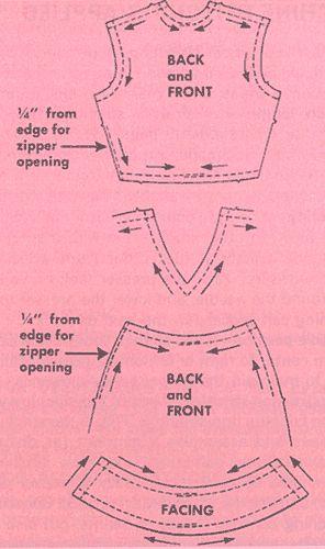 Направление швов при шитье