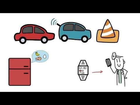 'Internet das Coisas': entenda o conceito e o que muda com a tecnologia. #ufcquixada #rabiscodigital #internetdascoisas