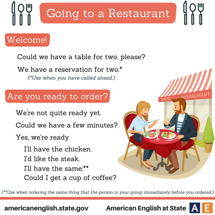 Phrases: Going to a Restaurant