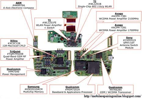 htc dream block layout schematics
