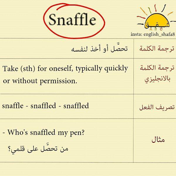 12276821 464634090387873 712275031 N Jpg ٦٠٠ ٦٠٠ Pixels Learn English 50 Words Vocabulary