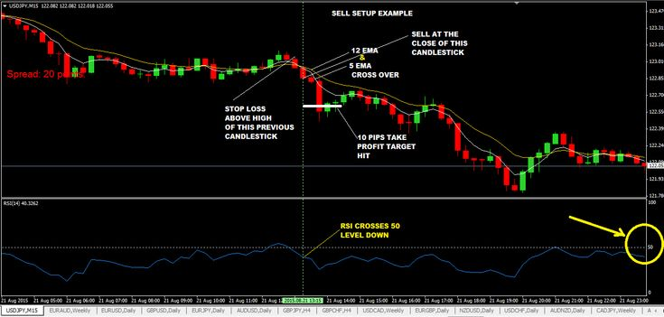 Forex autopilot system форум rus signal providers forex