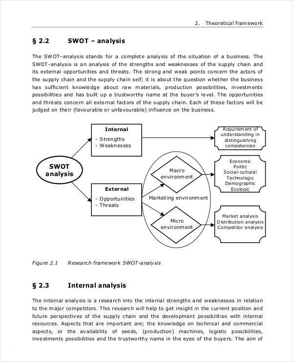 8 Market Analysis Templates Marketing Analysis Analysis