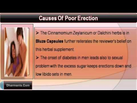 This video describes about does your poor erection causes difficulty in sex.