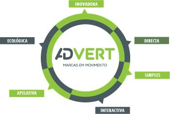 Publicidade em Bicicletas é ADvert - Marcas em Movimento - ADvert