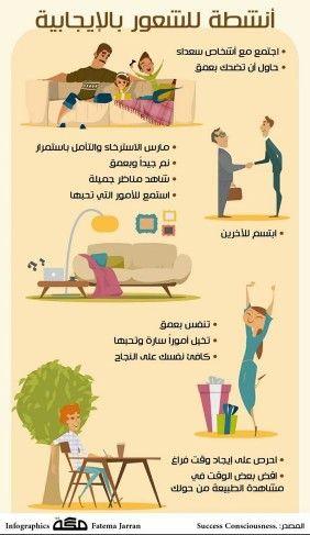 مهارات Life Skills Activities Life Skills Learning Websites