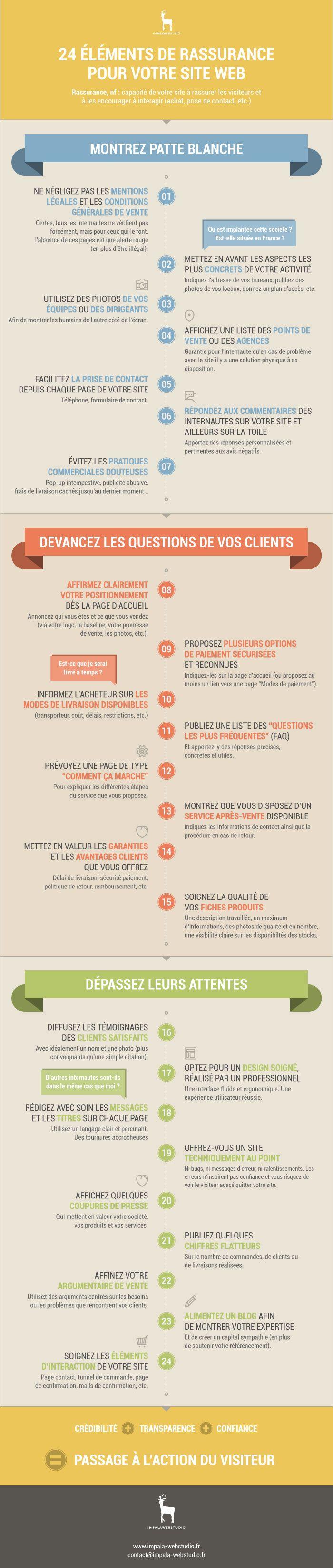 """Infographie : """"24 réflexes pour maximiser la rassurance de votre site internet"""" par Impala Webstudio. http://blog.impala-webstudio.fr/rassurance-infographie#lire"""