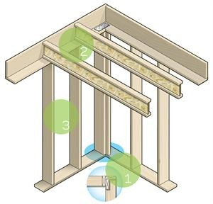 Advanced Framing Practices - Construction, Building Technology, Cost-Saving Ideas - Builder Magazine