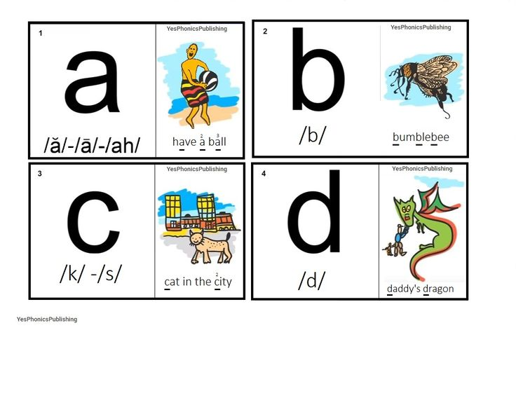 Orton-Spalding Phonograms - Illustrated Flash Cards  - 'a', 'b', 'c', 'd'