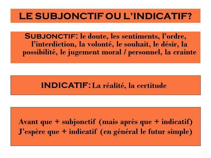 Resultado de imagen de les phrases simples au subjonctif